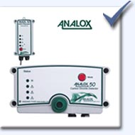 Analox CO2 Gaswarnsystem